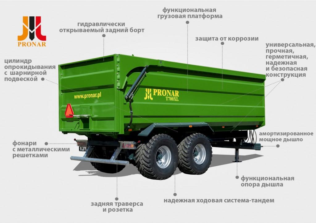 ПРИЦЕП PRONAR T700XL