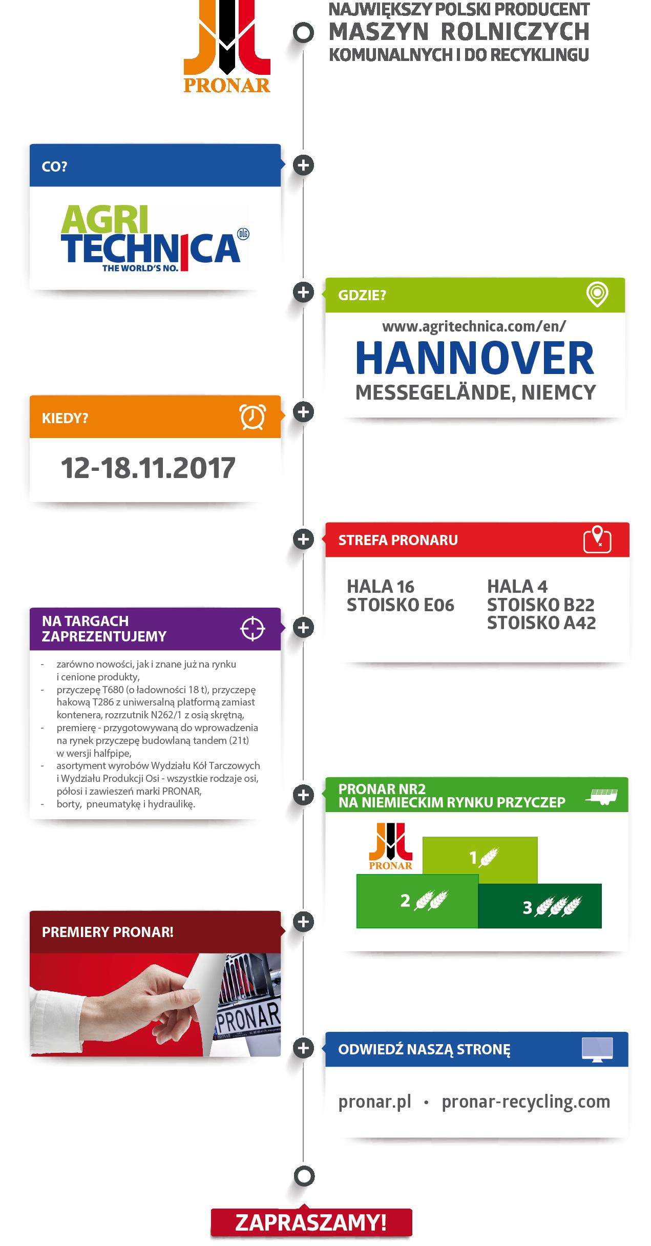 HANOVER_news