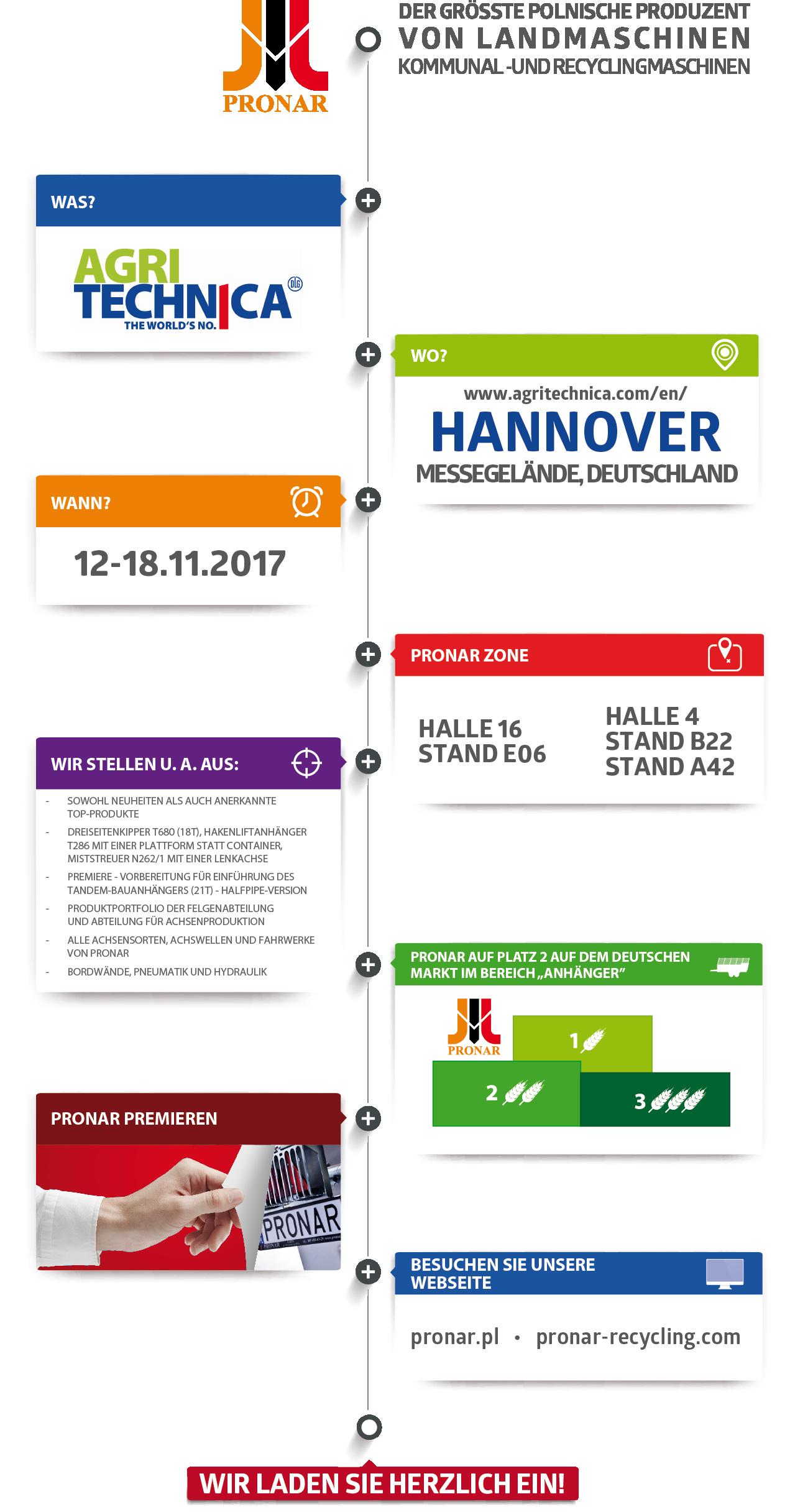 HANOVER_news_DE
