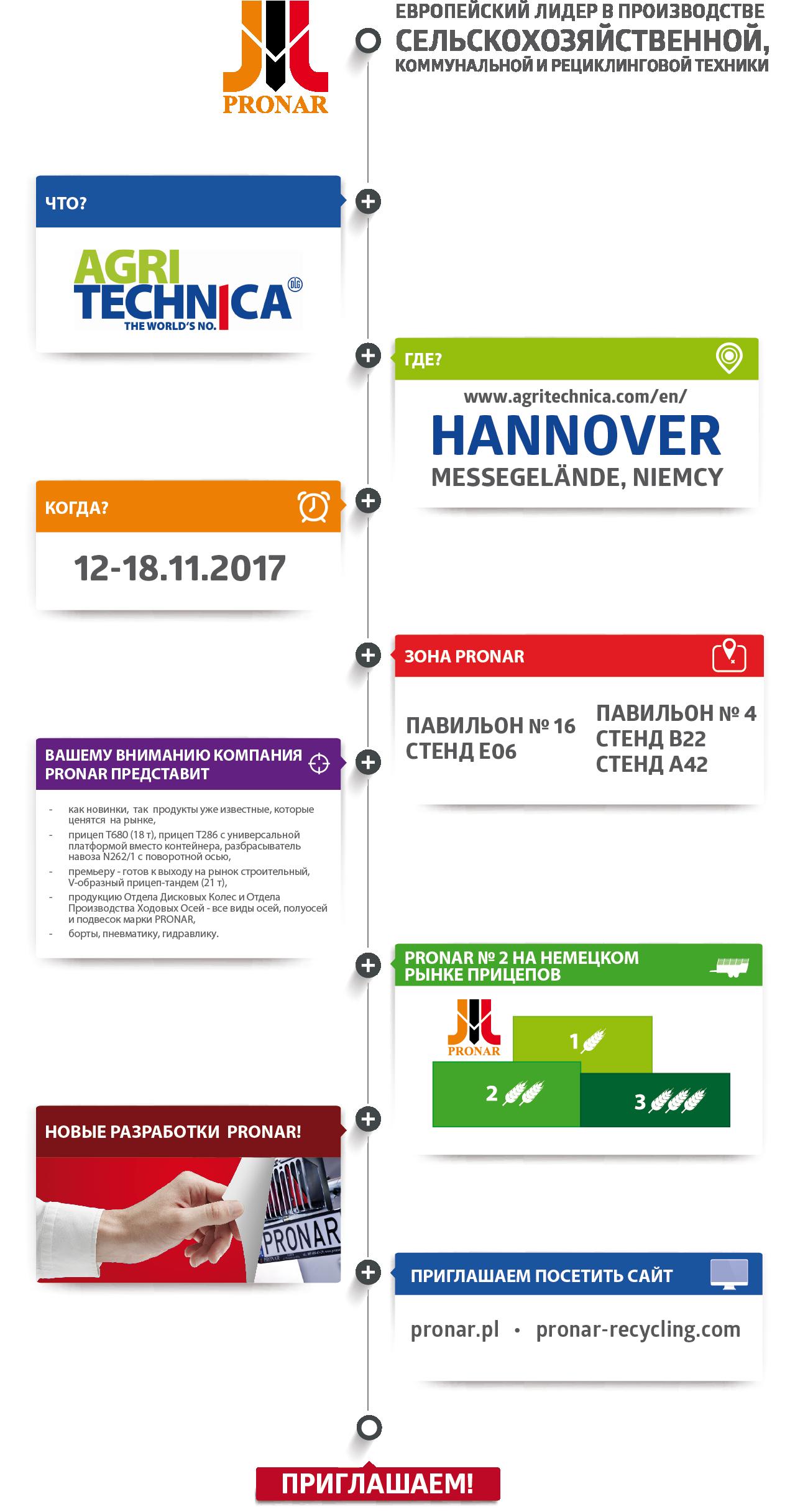 HANOVER_news_RU