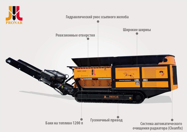 Мобильный нискоскоростной измельчитель Пронар MRW 2.85, MRW 2.1010