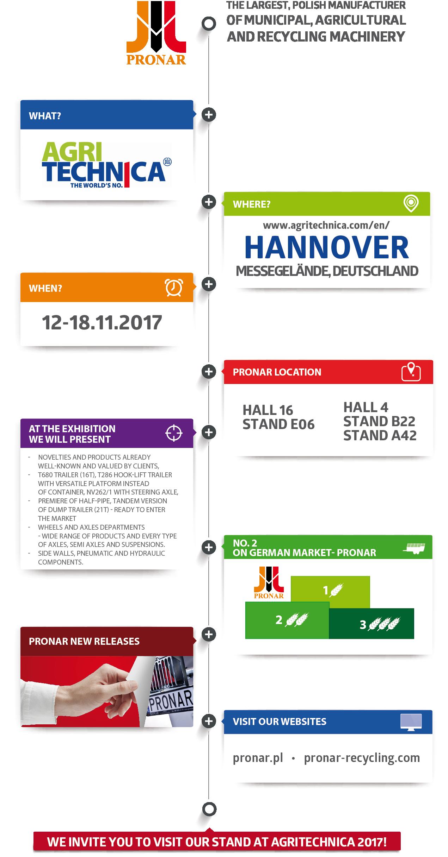 HANOVER_news_EN